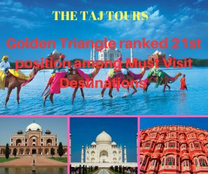 Golden Triangle ranked 21st position among Must Visit Destinations